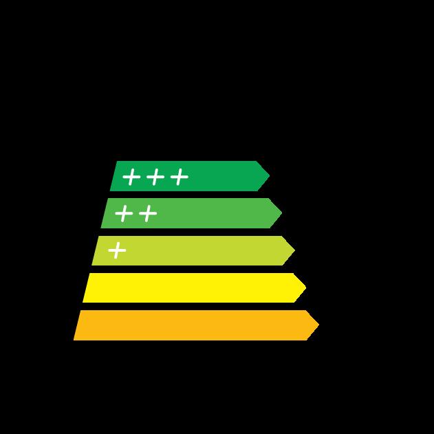 Hurum Nett energiregnskap Krav for bolig og næringsbygg